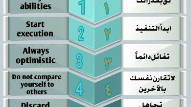 Photo of خمس خطوات تساعدك على النجاح
